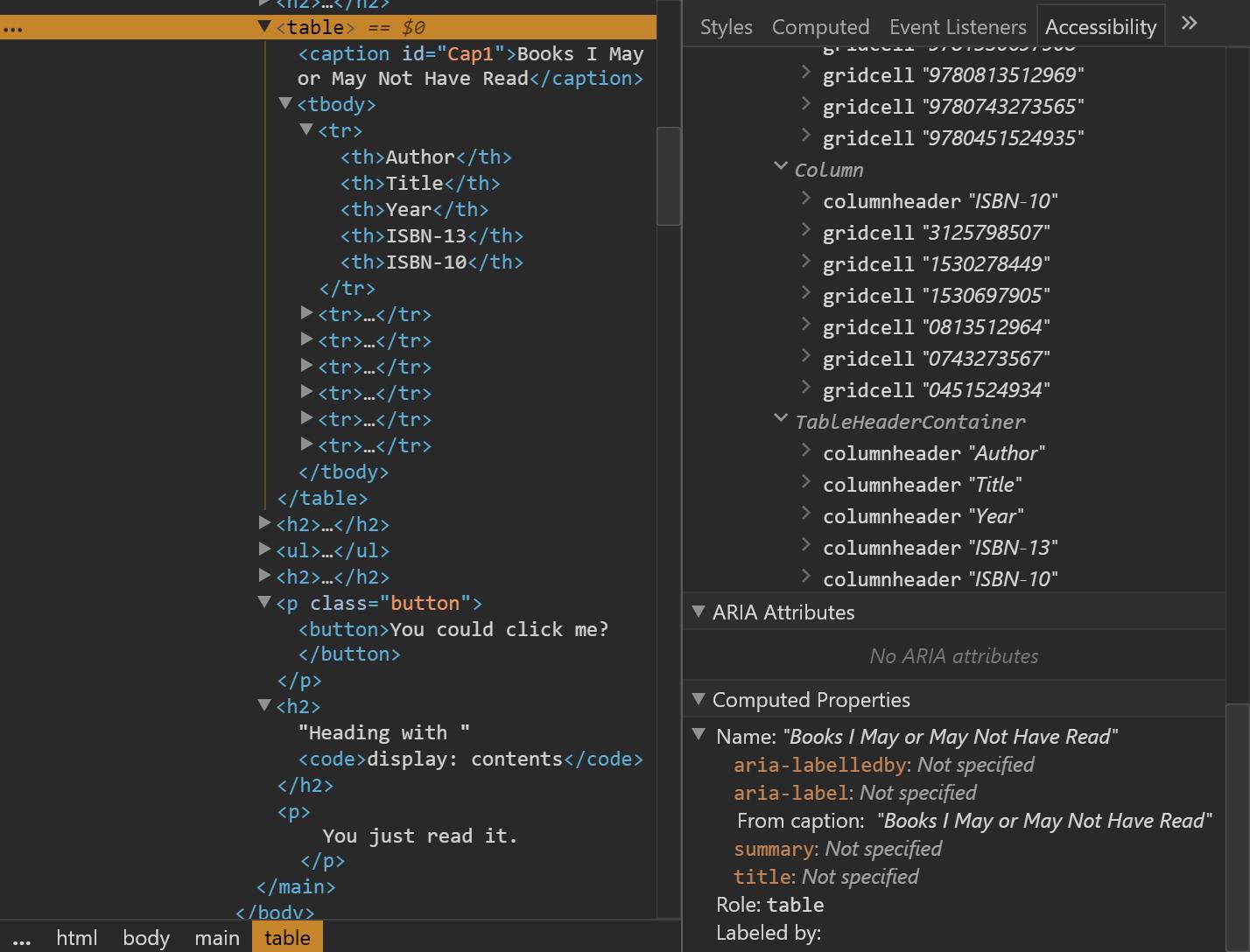 Дерево доступности в Chrome, показывающее таблицу. Дерево доступности в Chrome, показывающее таблицу с display: contents