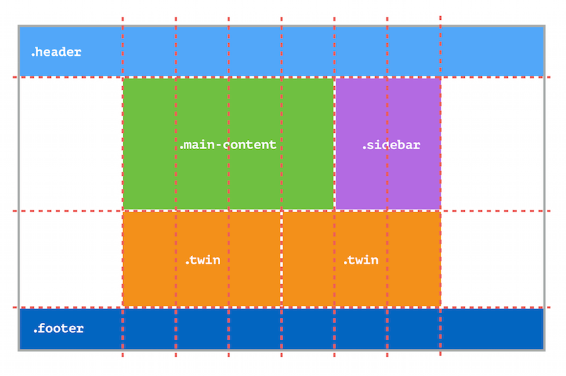 http://css-live.ru/Primer/grid-production/mrh_CSS_grid_fig_01-800w-opt.png