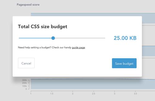 css-budget
