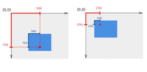 percentage-values-illustration-700x345