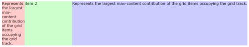 3-columns-minmax-content