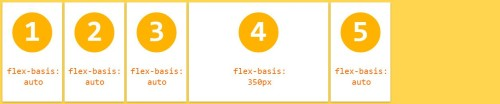 flexbox-flex-basis