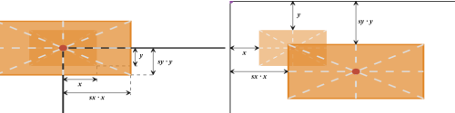 svg-transforms-fig7