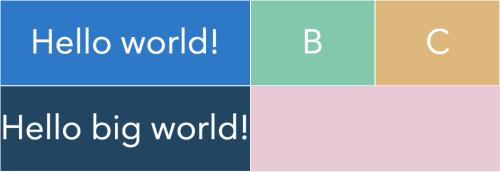 Трехколоночная сетка, первая колонка которой содержит слова «привет, мир»