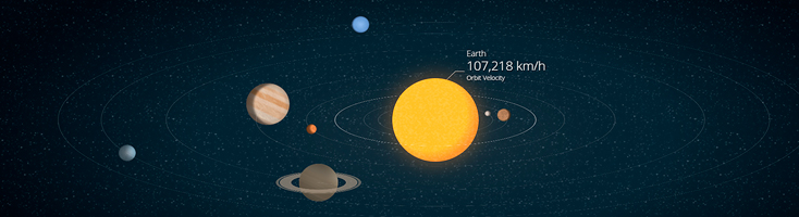 Солнечная система 3D