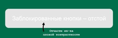 Заблокированная кнопка с надписью «Заблокированные кнопки – отстой». Надпись ниже: «Отчасти из-за плохой контрастности»