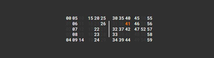 Часы, цифры которых тоже состоят из цифр