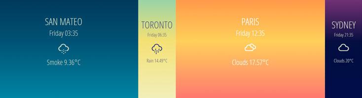Мировые часы с погодой