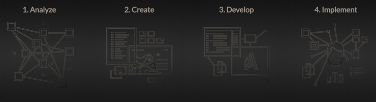 SVG-трансформации в этапах процесса