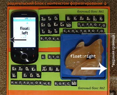 два блока с float-ами
