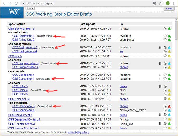 Скриншот списка редакторских черновиков CSS